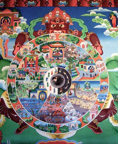 Bhavachakra: Wheel of Life